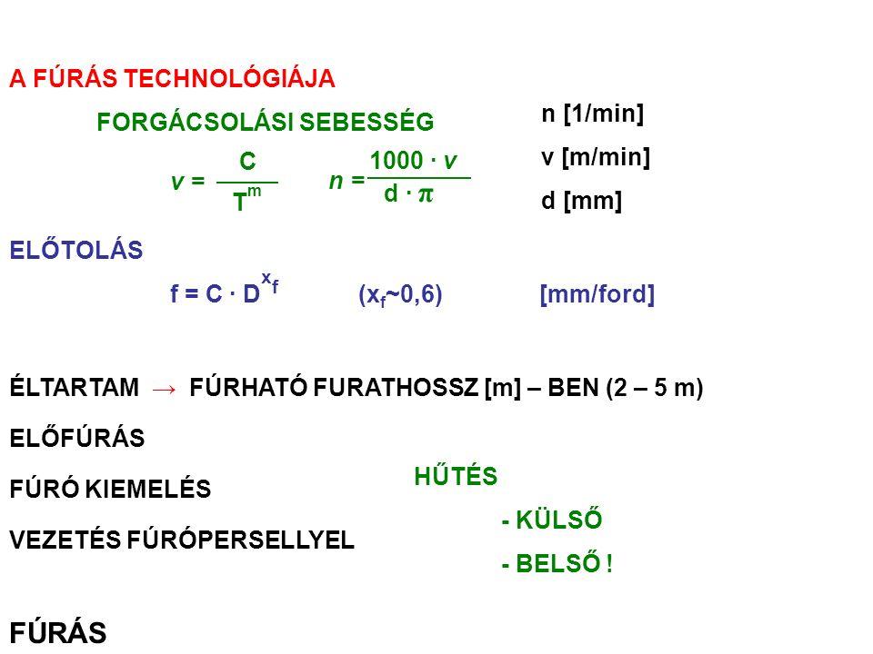 FÚRÁS A FÚRÁS TECHNOLÓGIÁJA FORGÁCSOLÁSI SEBESSÉG v = C TmTm n = 1000 ∙ v d ∙ π n [1/min] v [m/min] d [mm] ELŐTOLÁS f = C ∙ D x f (x f ~0,6) [mm/ford] ÉLTARTAM → FÚRHATÓ FURATHOSSZ [m] – BEN (2 – 5 m) ELŐFÚRÁS FÚRÓ KIEMELÉS VEZETÉS FÚRÓPERSELLYEL HŰTÉS - KÜLSŐ - BELSŐ !
