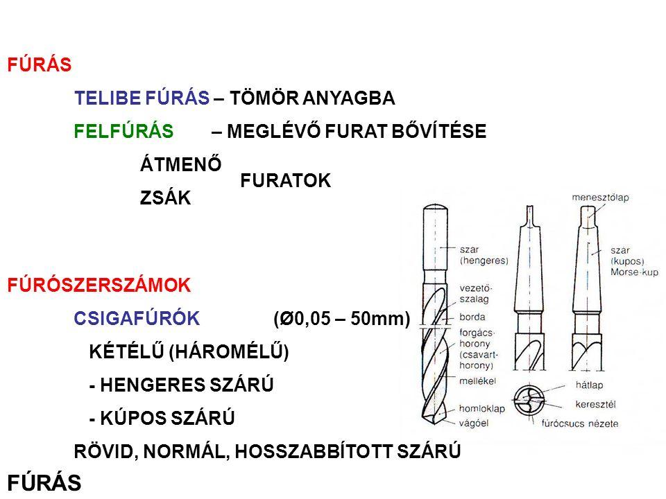FÚRÁS TELIBE FÚRÁS – TÖMÖR ANYAGBA FELFÚRÁS – MEGLÉVŐ FURAT BŐVÍTÉSE ÁTMENŐ ZSÁK FURATOK FÚRÓSZERSZÁMOK CSIGAFÚRÓK(Ø0,05 – 50mm) KÉTÉLŰ (HÁROMÉLŰ) - HENGERES SZÁRÚ - KÚPOS SZÁRÚ RÖVID, NORMÁL, HOSSZABBÍTOTT SZÁRÚ