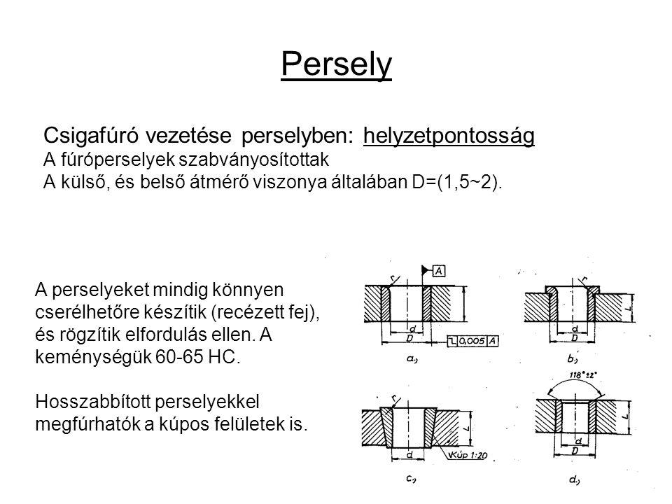 Persely Csigafúró vezetése perselyben: helyzetpontosság A fúróperselyek szabványosítottak A külső, és belső átmérő viszonya általában D=(1,5~2). A per