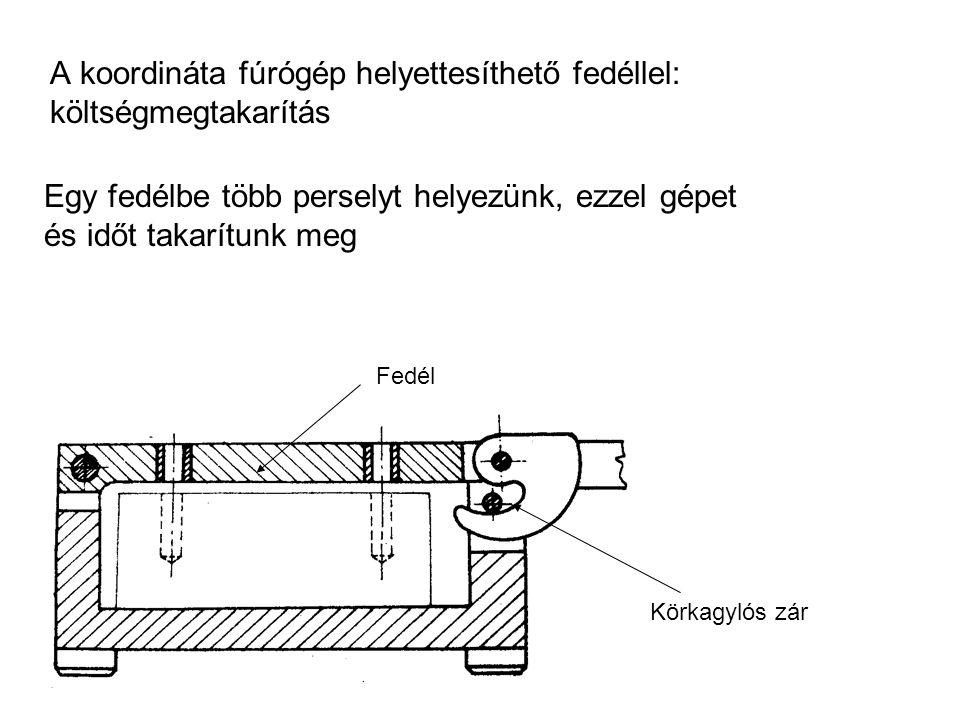 A koordináta fúrógép helyettesíthető fedéllel: költségmegtakarítás Fedél Körkagylós zár Egy fedélbe több perselyt helyezünk, ezzel gépet és időt takar