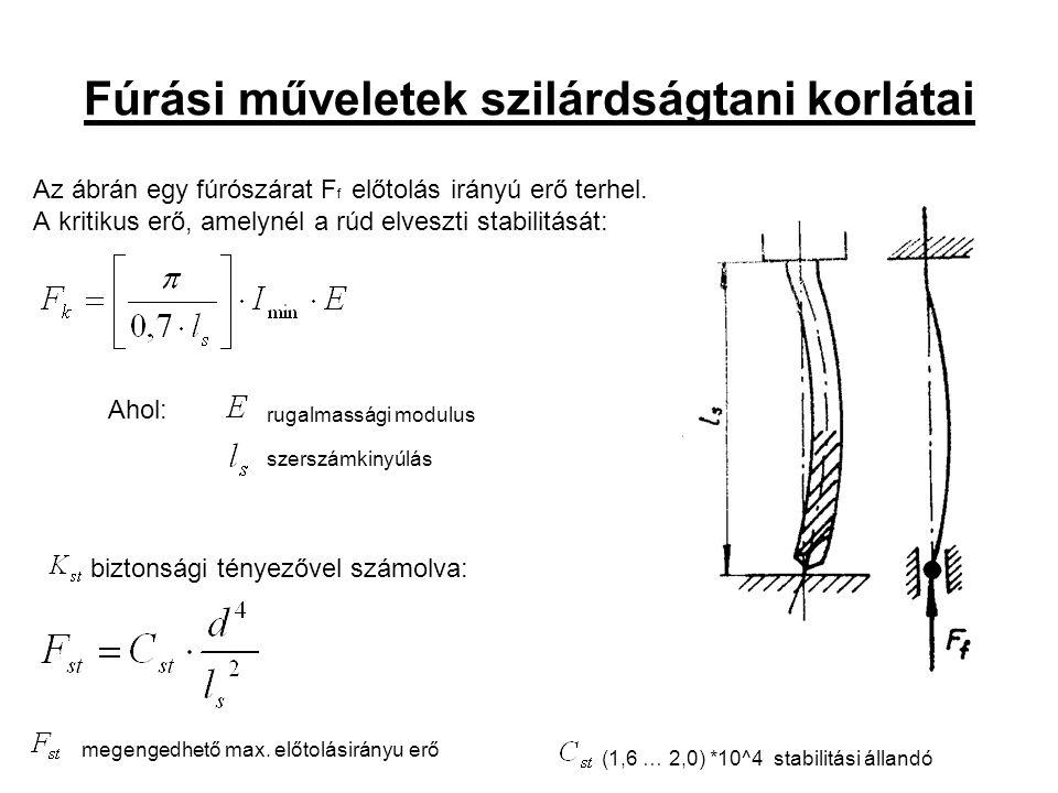 Fúrási műveletek szilárdságtani korlátai Az ábrán egy fúrószárat F f előtolás irányú erő terhel. A kritikus erő, amelynél a rúd elveszti stabilitását: