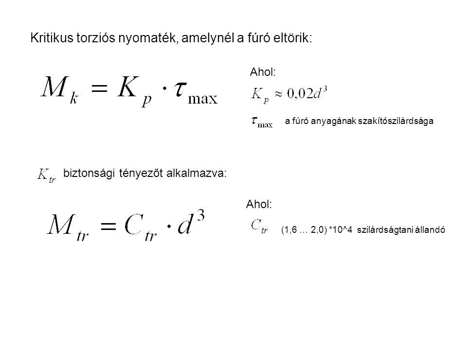 Kritikus torziós nyomaték, amelynél a fúró eltörik: Ahol: a fúró anyagának szakítószilárdsága biztonsági tényezőt alkalmazva: Ahol: (1,6 … 2,0) *10^4 szilárdságtani állandó
