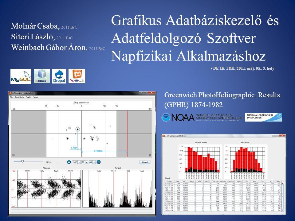 Képfeldolgozás gyorsítása FPGA-val 3D-ben Fazekas Ádám 2011 MsC, 201x PhD Hiroyuki Matsuda PhD, NAIST Hiroshi Daimon PhD, Prof., NAIST DE IK TDK, 2011.