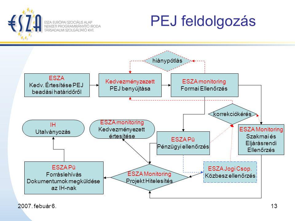 2007. febuár 6.13 PEJ feldolgozás ESZA Kedv.