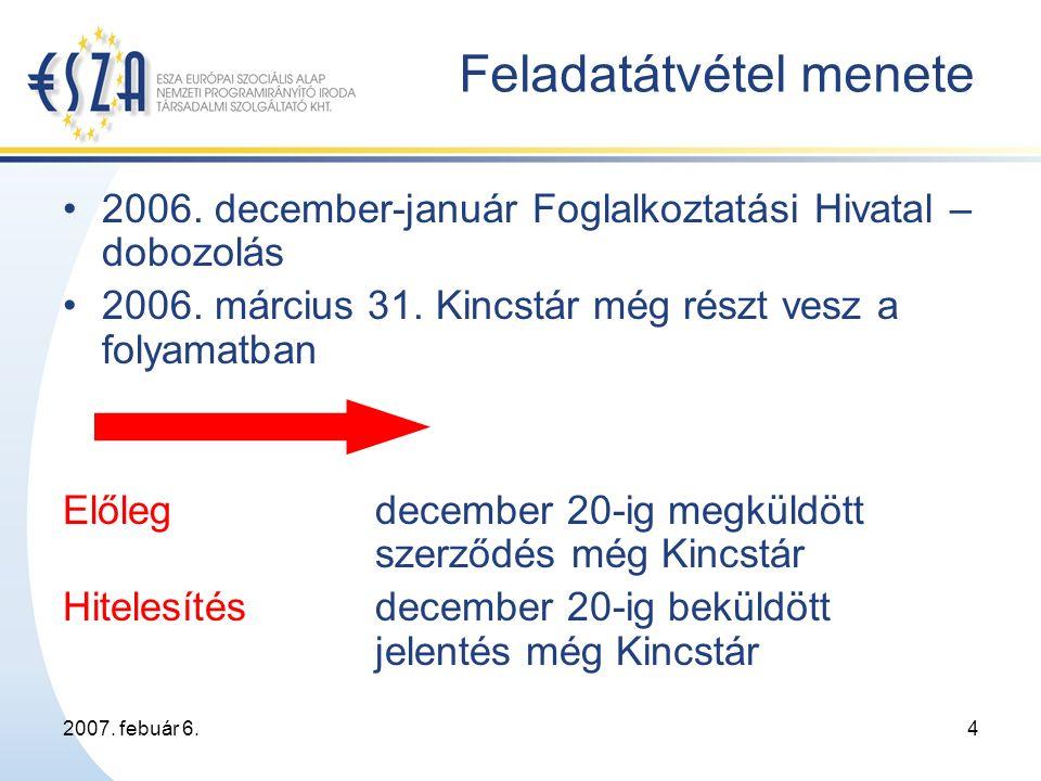 2007. febuár 6.4 Feladatátvétel menete 2006.