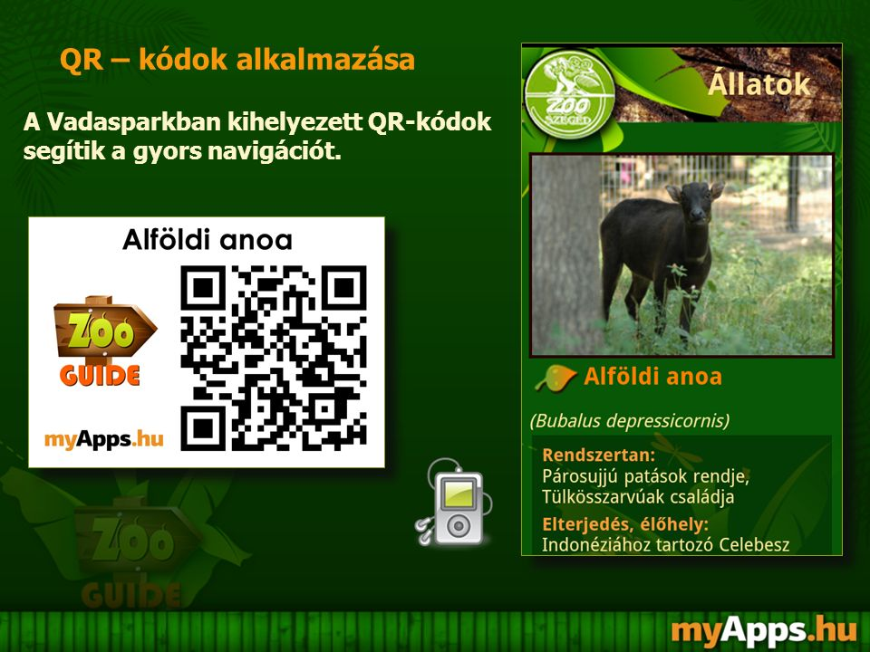 Application of QR – codes QR-codes displayed in the Zoo help quick navigation