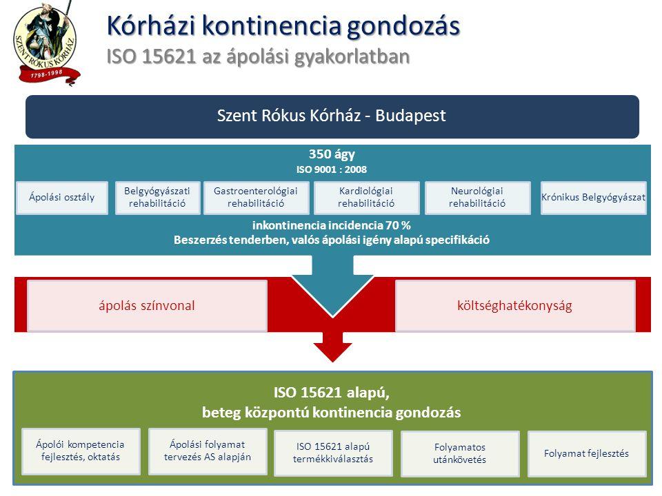 Kórházi kontinencia gondozás ISO 15621 az ápolási gyakorlatban ISO 15621 alapú, beteg központú kontinencia gondozás Ápolói kompetencia fejlesztés, okt