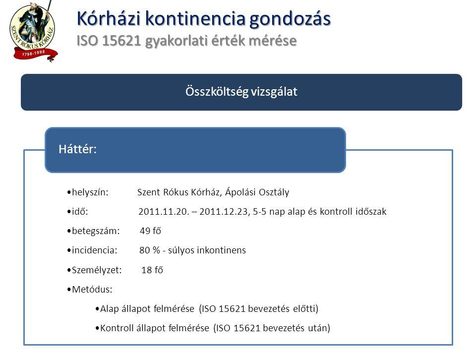 helyszín: Szent Rókus Kórház, Ápolási Osztály idő: 2011.11.20. – 2011.12.23, 5-5 nap alap és kontroll időszak betegszám: 49 fő incidencia: 80 % - súly