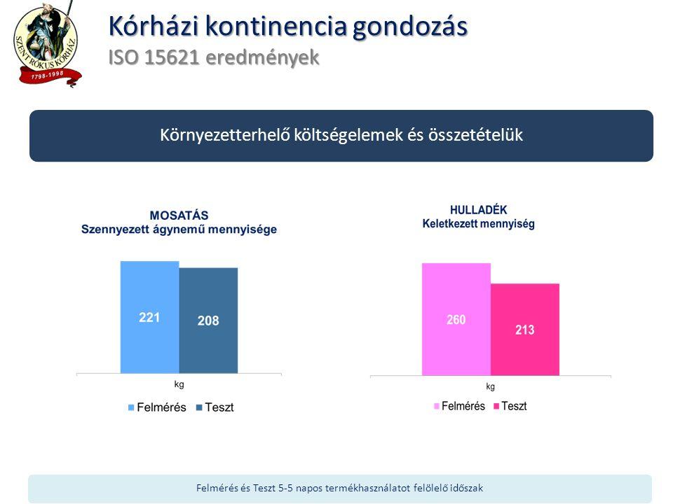 Kórházi kontinencia gondozás ISO 15621 eredmények Környezetterhelő költségelemek és összetételük Felmérés és Teszt 5-5 napos termékhasználatot felölel