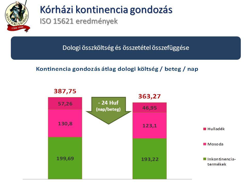 Kórházi kontinencia gondozás ISO 15621 eredmények - 24 Huf (nap/beteg) Dologi összköltség és összetétel összefüggése