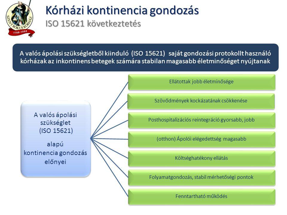 Kórházi kontinencia gondozás ISO 15621 következtetés A valós ápolási szükséglet (ISO 15621) alapú kontinencia gondozás előnyei Fenntartható működésKöl