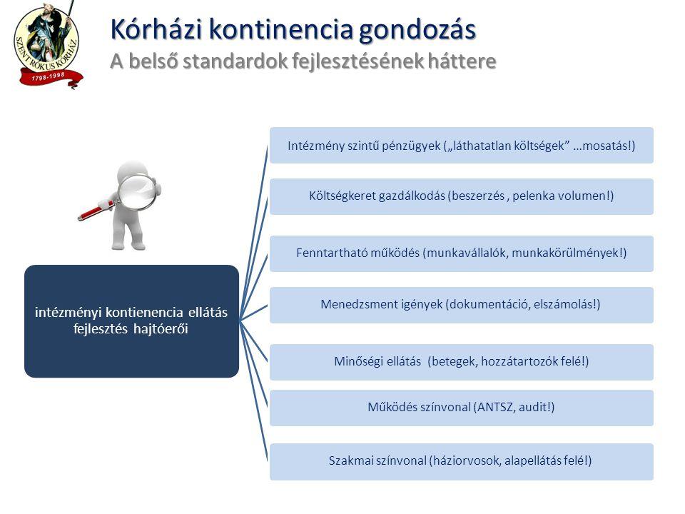 intézményi kontienencia ellátás fejlesztés hajtóerői Fenntartható működés (munkavállalók, munkakörülmények!)Minőségi ellátás (betegek, hozzátartozók f