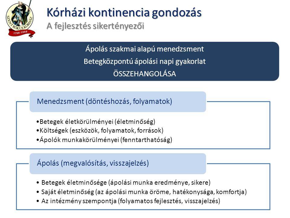 Betegek életkörülményei (életminőség) Költségek (eszközök, folyamatok, források) Ápolók munkakörülményei (fenntarthatóság ) Menedzsment (döntéshozás,