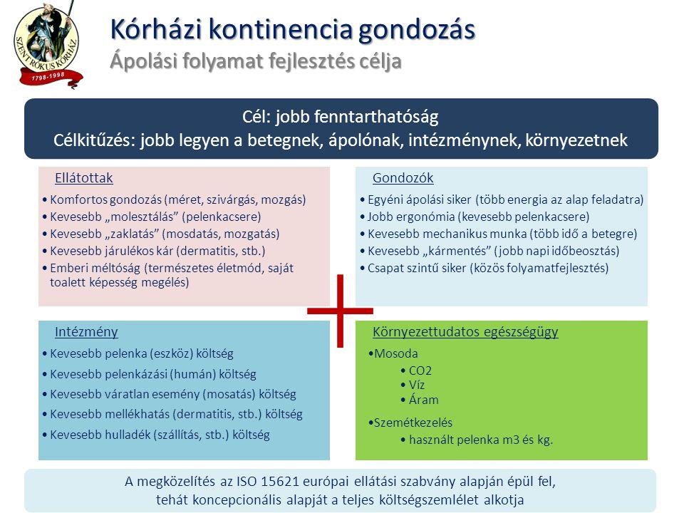Kórházi kontinencia gondozás ISO 15621 következtetés A valós ápolási szükséglet (ISO 15621) alapú kontinencia gondozás előnyei Fenntartható működésKöltséghatékony ellátásFolyamatgondozás, stabil mérhetőségi pontok(otthon) Ápolói elégedettség magasabbEllátottak jobb életminőségeSzövődmények kockázatának csökkenésePosthospitalizációs reintegráció gyorsabb, jobb A valós ápolási szükségletből kiinduló (ISO 15621) saját gondozási protokollt használó kórházak az inkontinens betegek számára stabilan magasabb életminőséget nyújtanak