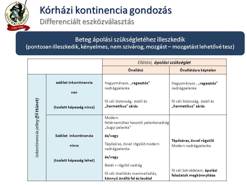 Kórházi kontinencia gondozás Differenciált eszközválasztás Ellátási, ápolási szükséglet ÖnellátóÖnellátásra képtelen Inkontinencia jelleg ( fő ttünet