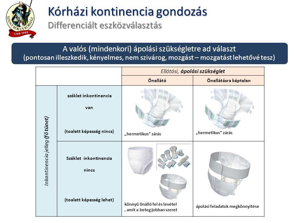 Kórházi kontinencia gondozás ISO 15621 az ápolási gyakorlatban ISO 15621 alapú, beteg központú kontinencia gondozás Ápolói kompetencia fejlesztés, oktatás Ápolási folyamat tervezés AS alapján ISO 15621 alapú termékkiválasztás Folyamatos utánkövetés Folyamat fejlesztés ápolás színvonalköltséghatékonyság 350 ágy ISO 9001 : 2008 inkontinencia incidencia 70 % Beszerzés tenderben, valós ápolási igény alapú specifikáció Ápolási osztály Belgyógyászati rehabilitáció Gastroenterológiai rehabilitáció Kardiológiai rehabilitáció Neurológiai rehabilitáció Krónikus Belgyógyászat Szent Rókus Kórház - Budapest