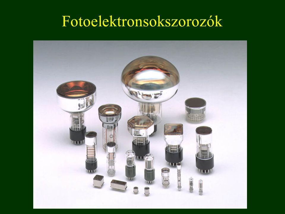 Fotoelektronsokszorozók