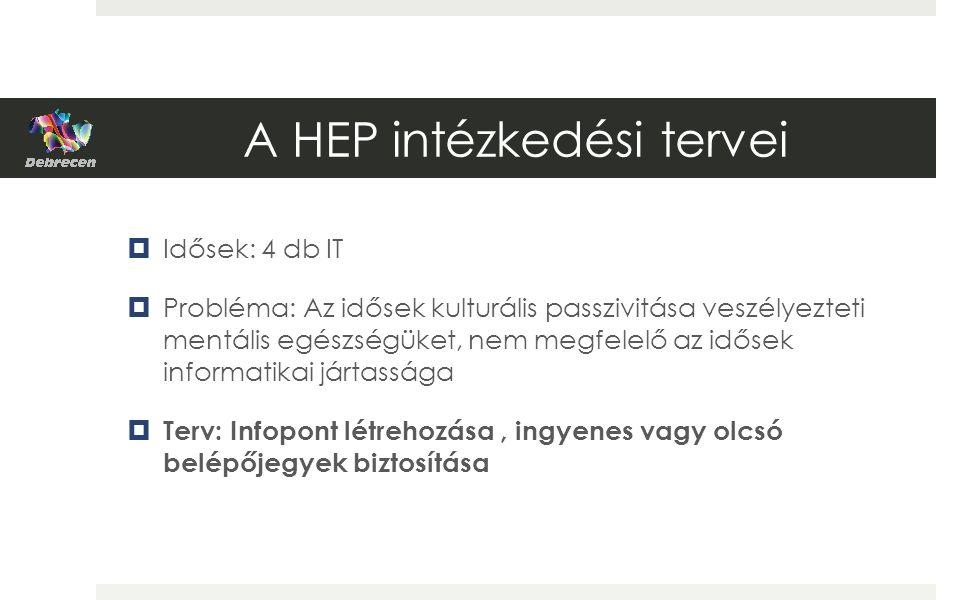 A HEP intézkedési tervei  Idősek: 4 db IT  Probléma: Az idősek kulturális passzivitása veszélyezteti mentális egészségüket, nem megfelelő az idősek informatikai jártassága  Terv: Infopont létrehozása, ingyenes vagy olcsó belépőjegyek biztosítása