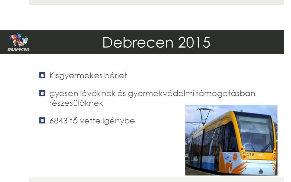 Debrecen 2015  Kisgyermekes bérlet  gyesen lévőknek és gyermekvédelmi támogatásban részesülőknek  6843 fő vette igénybe