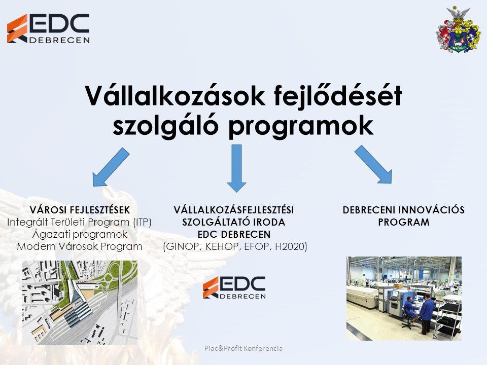 Vállalkozások fejlődését szolgáló programok VÁROSI FEJLESZTÉSEK Integrált Területi Program (ITP) Ágazati programok Modern Városok Program VÁLLALKOZÁSF