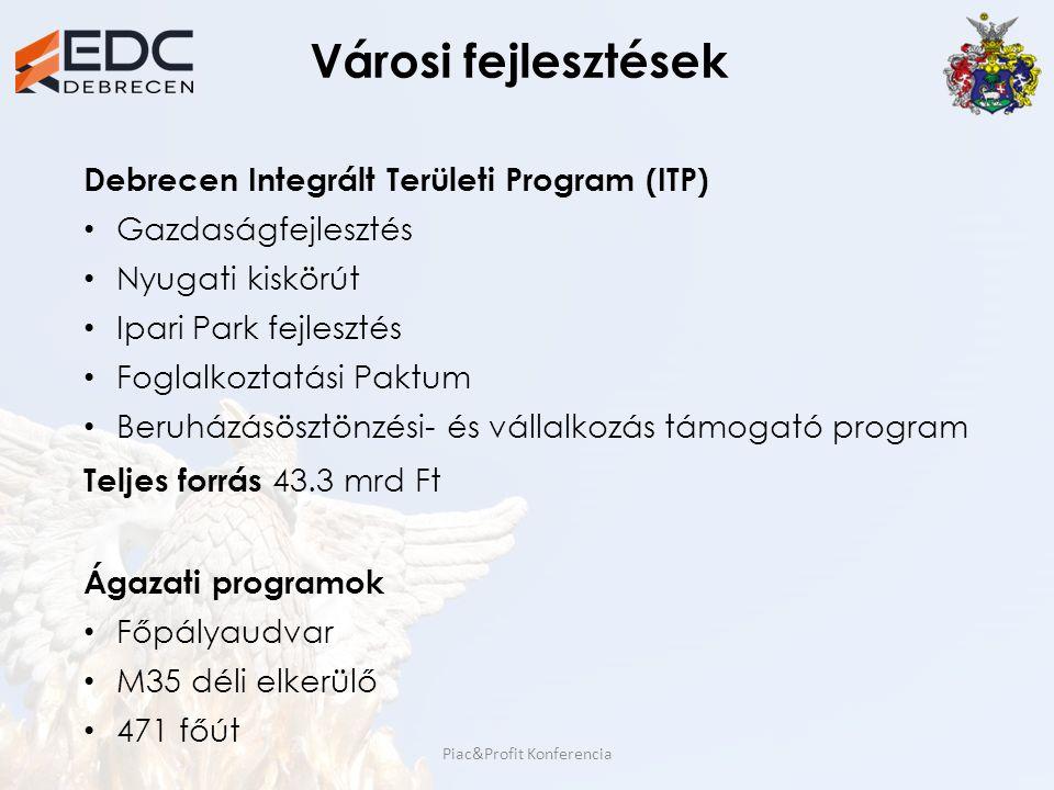 Városi fejlesztések Debrecen Integrált Területi Program (ITP) Gazdaságfejlesztés Nyugati kiskörút Ipari Park fejlesztés Foglalkoztatási Paktum Beruház
