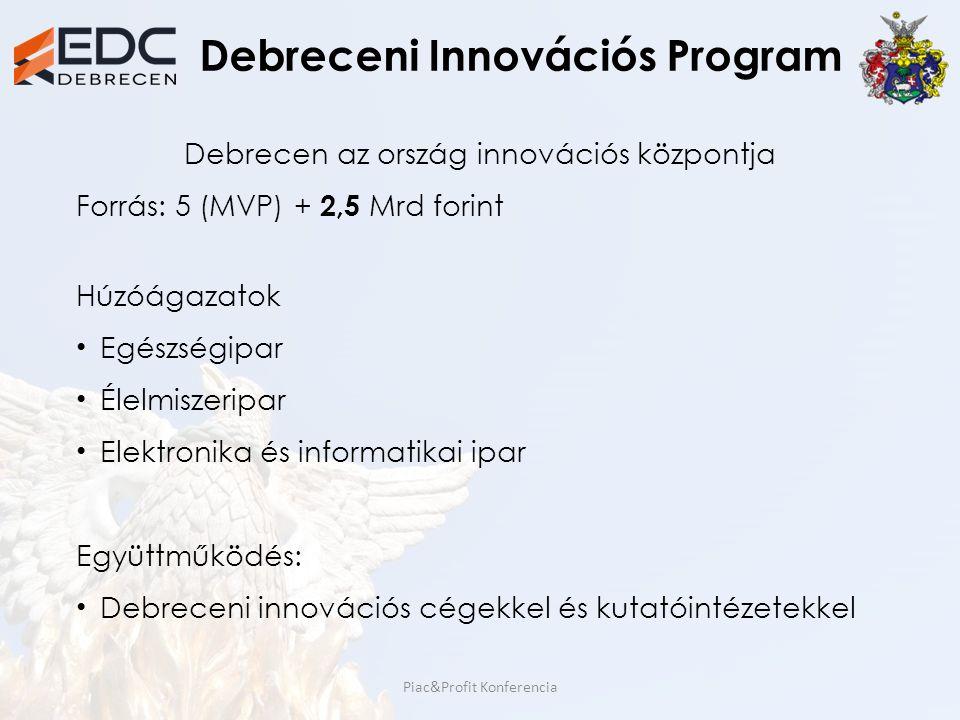 Debreceni Innovációs Program Debrecen az ország innovációs központja Forrás: 5 (MVP) + 2,5 Mrd forint Húzóágazatok Egészségipar Élelmiszeripar Elektro