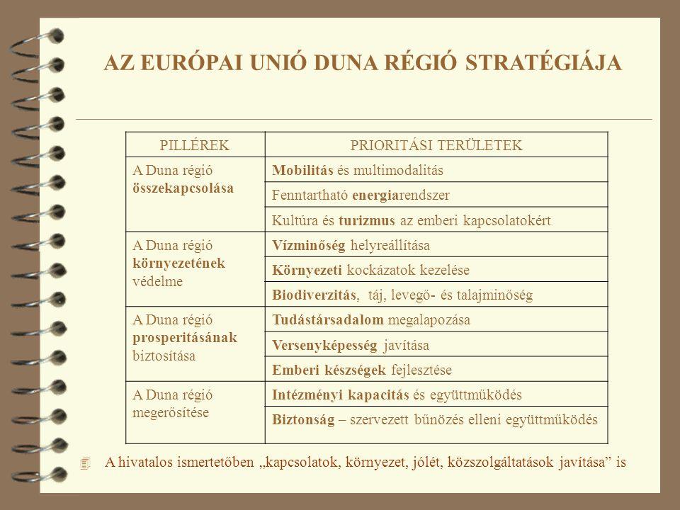 """4 A hivatalos ismertetőben """"kapcsolatok, környezet, jólét, közszolgáltatások javítása is AZ EURÓPAI UNIÓ DUNA RÉGIÓ STRATÉGIÁJA PILLÉREKPRIORITÁSI TERÜLETEK A Duna régió összekapcsolása Mobilitás és multimodalitás Fenntartható energiarendszer Kultúra és turizmus az emberi kapcsolatokért A Duna régió környezetének védelme Vízminőség helyreállítása Környezeti kockázatok kezelése Biodiverzitás, táj, levegő- és talajminőség A Duna régió prosperitásának biztosítása Tudástársadalom megalapozása Versenyképesség javítása Emberi készségek fejlesztése A Duna régió megerősítése Intézményi kapacitás és együttműködés Biztonság – szervezett bűnözés elleni együttműködés"""