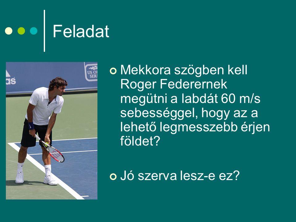 Feladat Mekkora szögben kell Roger Federernek megütni a labdát 60 m/s sebességgel, hogy az a lehető legmesszebb érjen földet? Jó szerva lesz-e ez?