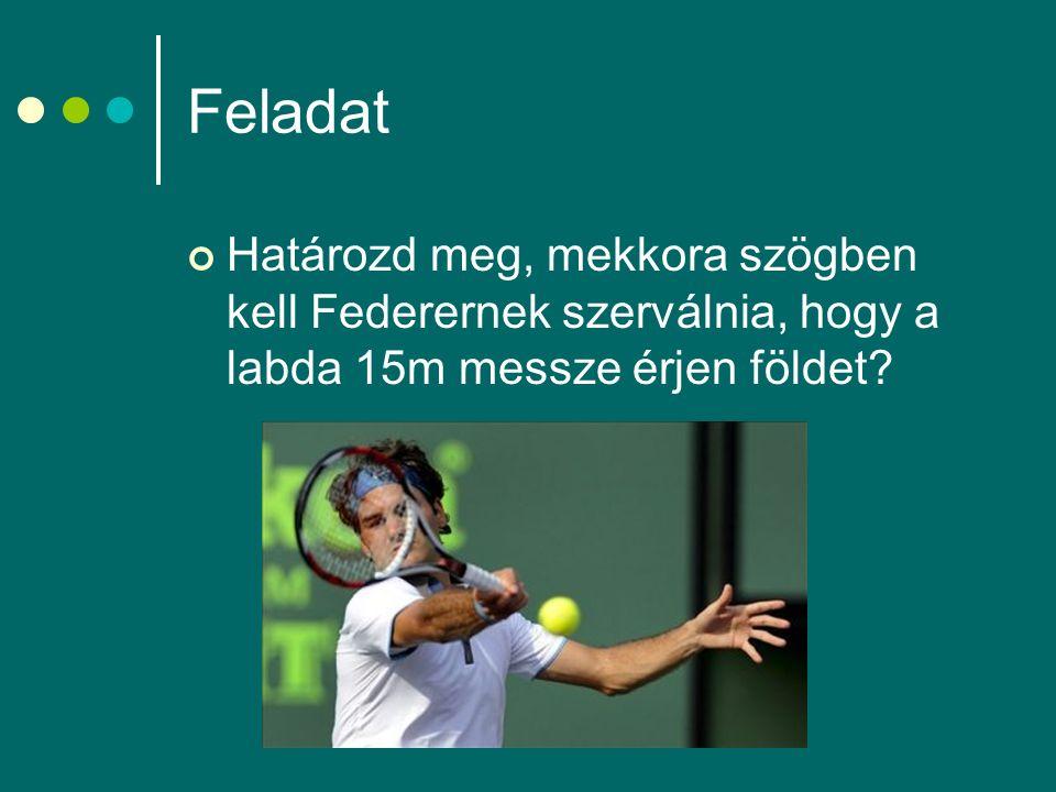 Feladat Határozd meg, mekkora szögben kell Federernek szerválnia, hogy a labda 15m messze érjen földet?