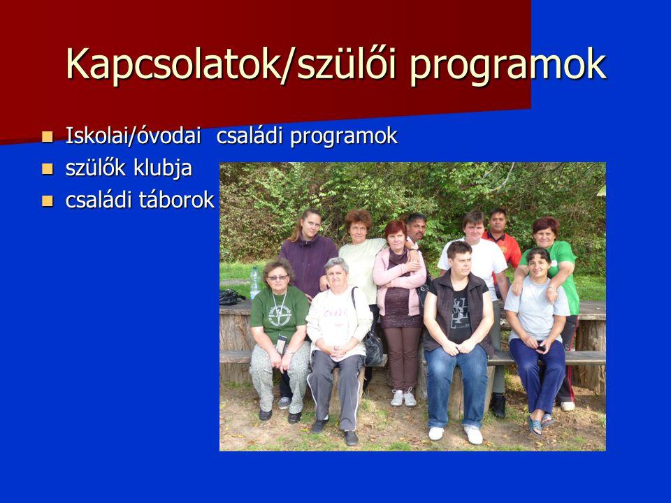 Kapcsolatok/szülői programok Iskolai/óvodai családi programok Iskolai/óvodai családi programok szülők klubja szülők klubja családi táborok családi táborok