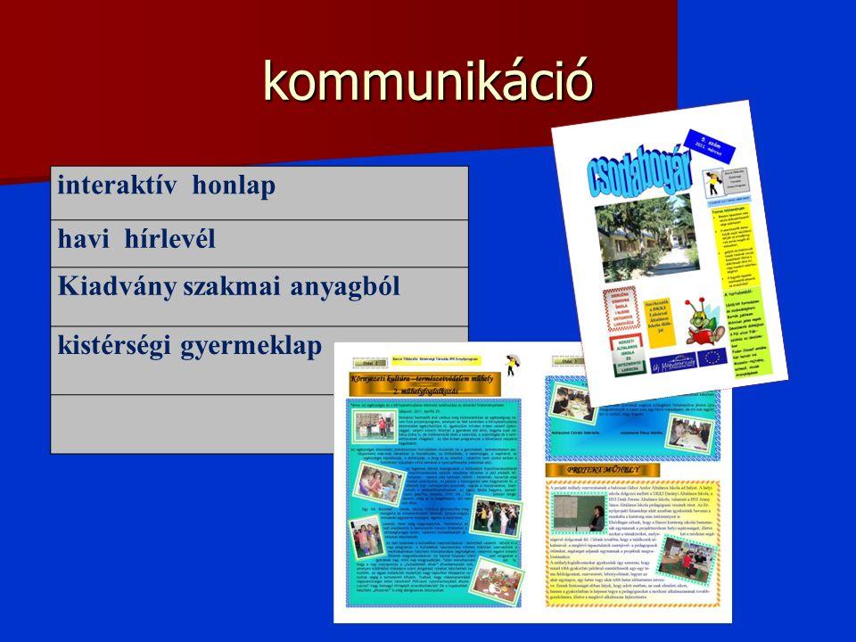 kommunikáció interaktív honlap havi hírlevél Kiadvány szakmai anyagból kistérségi gyermeklap