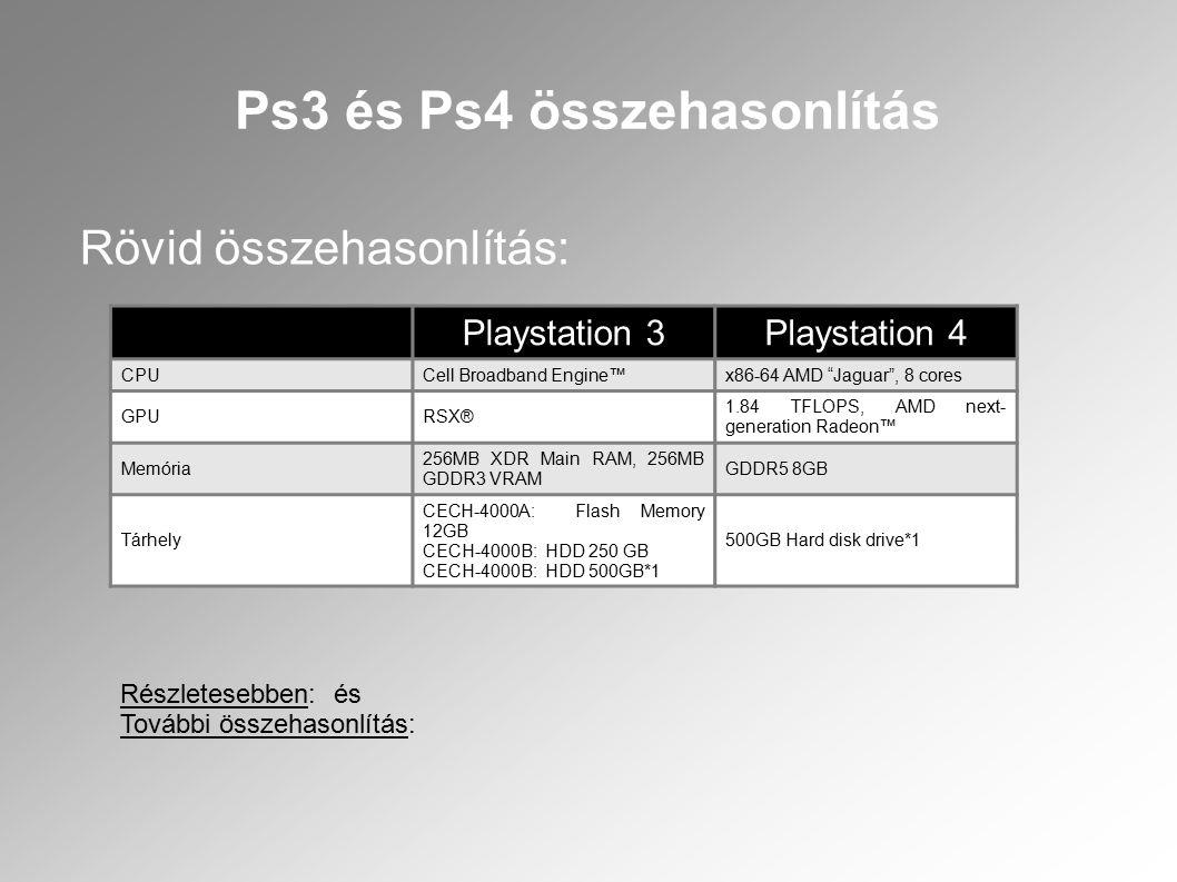 """Ps3 és Ps4 összehasonlítás Playstation 3Playstation 4 CPUCell Broadband Engine™x86-64 AMD """"Jaguar"""", 8 cores GPURSX® 1.84 TFLOPS, AMD next- generation"""