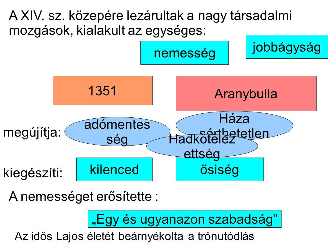 kilenced Háza sérthetetlen adómentes ség Aranybulla ősiség 1351 jobbágyság nemesség A XIV. sz. közepére lezárultak a nagy társadalmi mozgások, kialaku