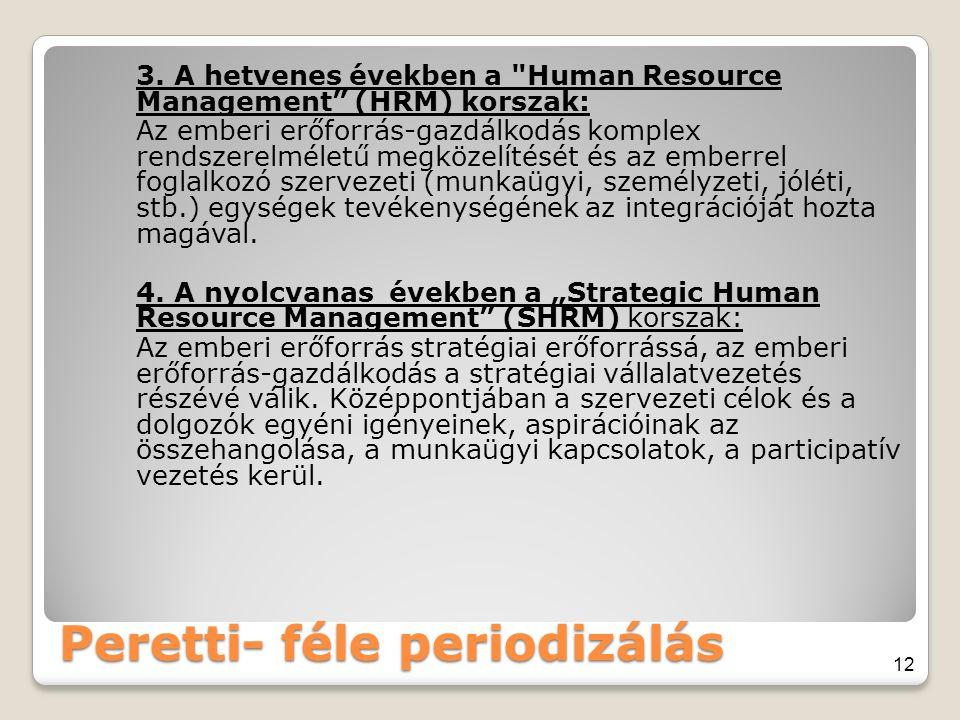 Peretti- féle periodizálás 3. A hetvenes években a