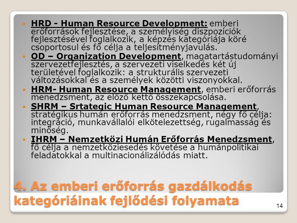 4. Az emberi erőforrás gazdálkodás kategóriáinak fejlődési folyamata HRD - Human Resource Development: emberi erőforrások fejlesztése, a személyiség d