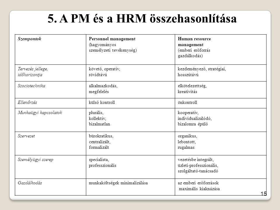 15 5. A PM és a HRM összehasonlítása SzempontokPersonnel management (hagyományos személyzeti tevékenység) Human resource management (emberi erőforrás