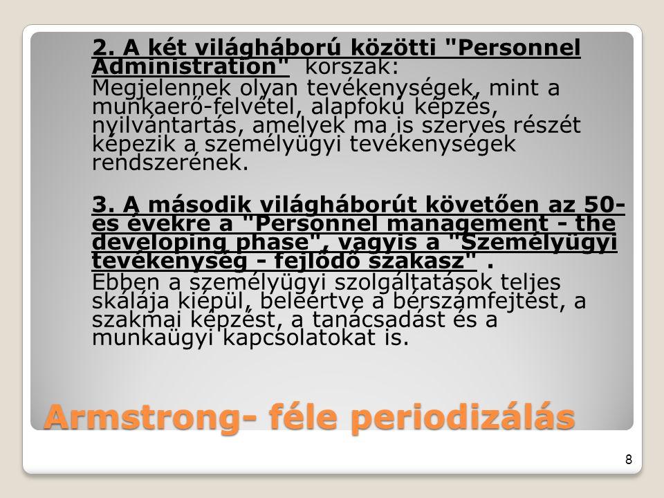 Armstrong- féle periodizálás 2. A két világháború közötti