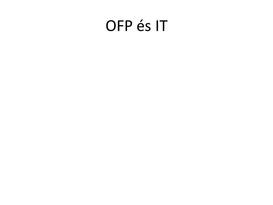 OFP és IT