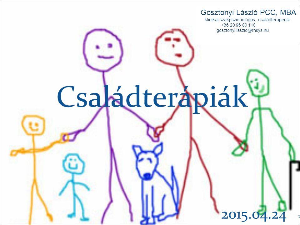 Gosztonyi László PCC, MBA klinikai szakpszichológus, családterapeuta +36 20 96 80 118 gosztonyi.laszlo@rhsys.hu 1 Családterápiák 2015.04.24