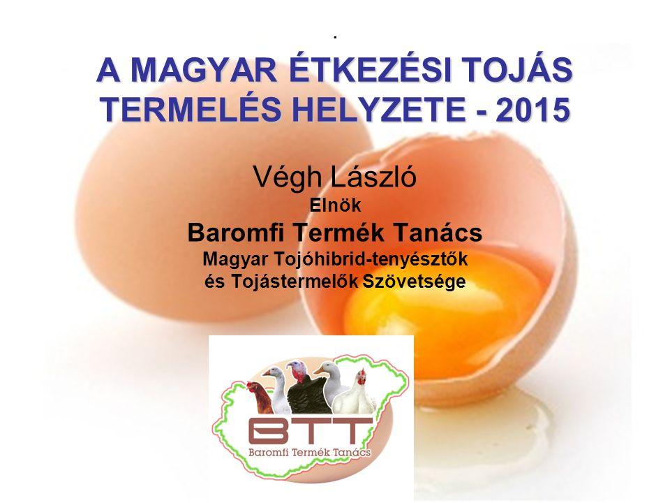Jércetelepítés alakulása Magyarországon (2000-2015) Forrás: BTT, 2015