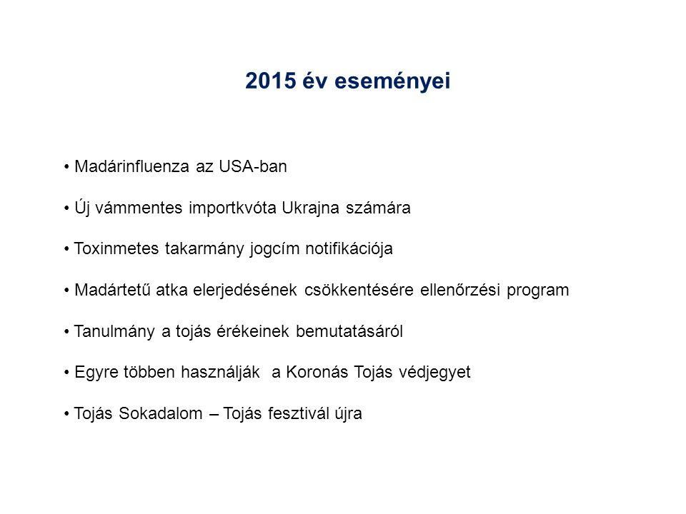2015 év eseményei Madárinfluenza az USA-ban Új vámmentes importkvóta Ukrajna számára Toxinmetes takarmány jogcím notifikációja Madártetű atka elerjedé