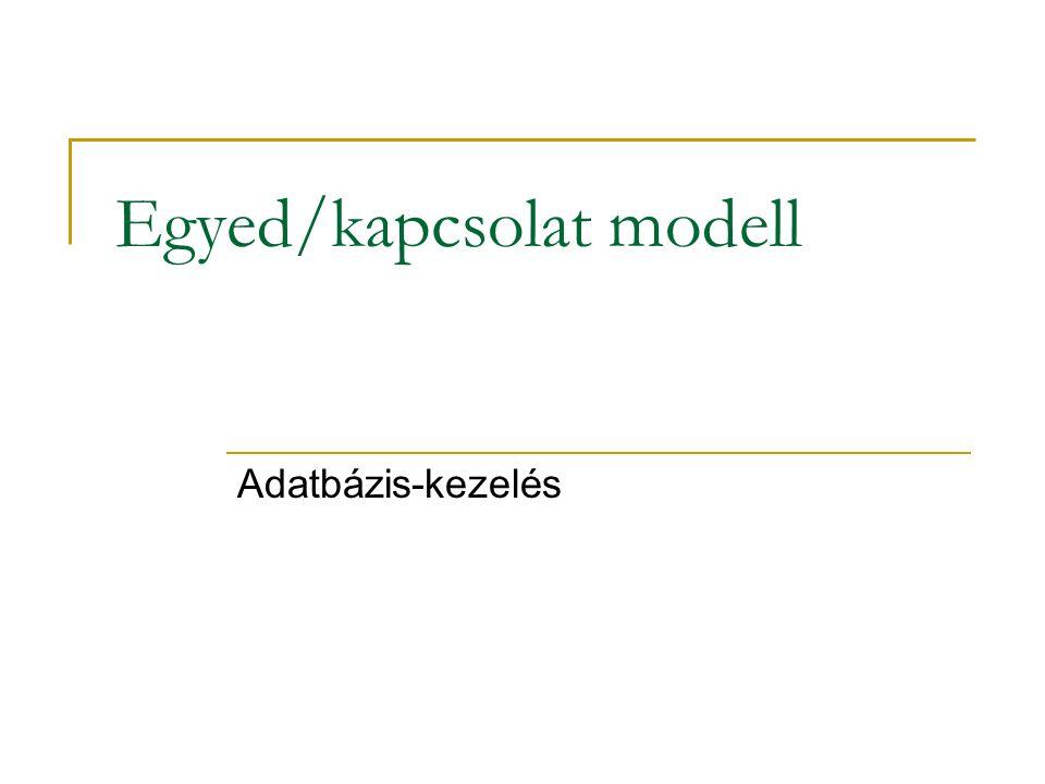 Egyed-kapcsolat modell Grafikus ábrázolási mód, amellyel egy-egy adatbázis sémája megtervezhető.