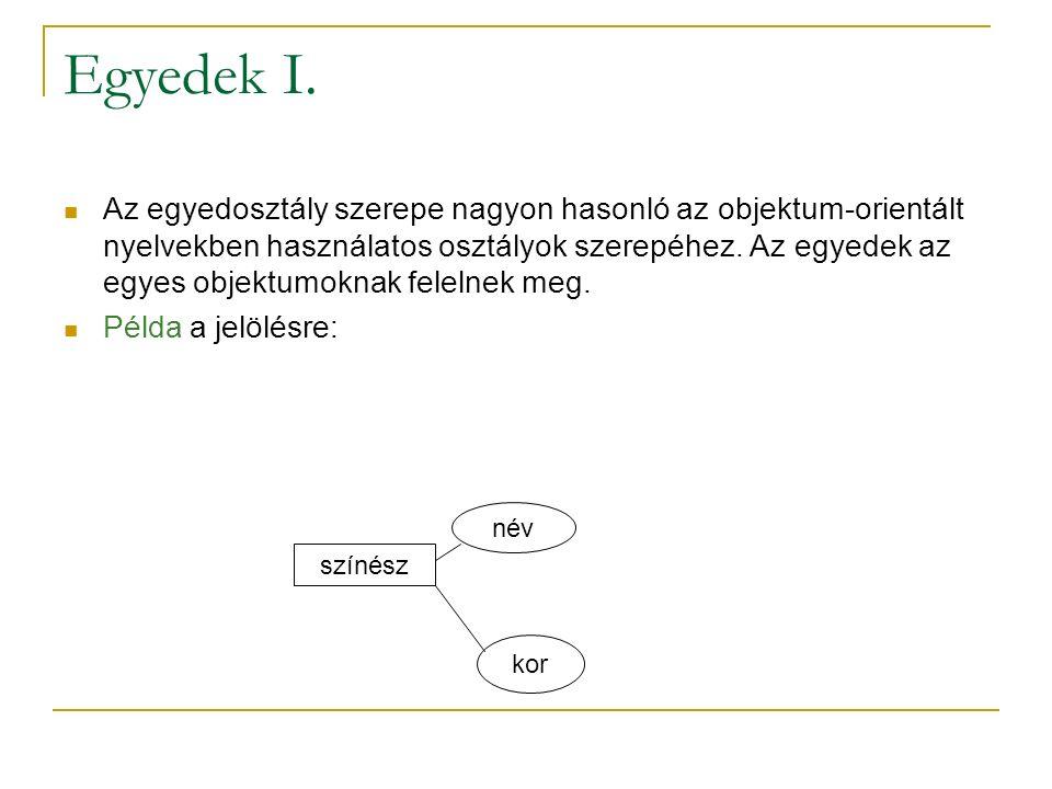 Egyedek I. Az egyedosztály szerepe nagyon hasonló az objektum-orientált nyelvekben használatos osztályok szerepéhez. Az egyedek az egyes objektumoknak