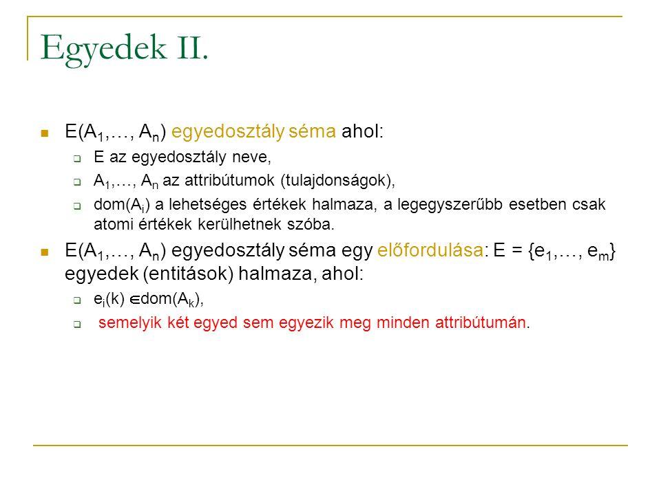 Egyedek II. E(A 1,…, A n ) egyedosztály séma ahol:  E az egyedosztály neve,  A 1,…, A n az attribútumok (tulajdonságok),  dom(A i ) a lehetséges ér