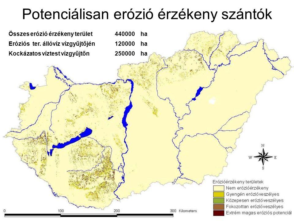 Összes erózió érzékeny terület440000ha Eróziós ter. állóvíz vízgyűjtőjén120000ha Kockázatos víztest vízgyűjtőn250000ha Potenciálisan erózió érzékeny s