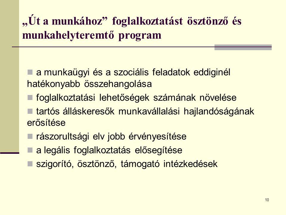 """10 """"Út a munkához"""" foglalkoztatást ösztönző és munkahelyteremtő program a munkaügyi és a szociális feladatok eddiginél hatékonyabb összehangolása fogl"""