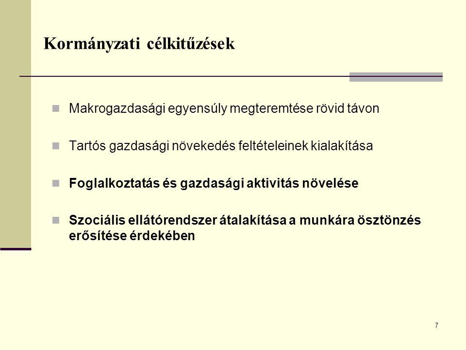 7 Kormányzati célkitűzések Makrogazdasági egyensúly megteremtése rövid távon Tartós gazdasági növekedés feltételeinek kialakítása Foglalkoztatás és ga