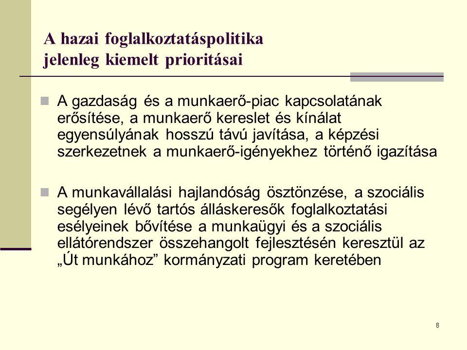 8 A hazai foglalkoztatáspolitika jelenleg kiemelt prioritásai A gazdaság és a munkaerő-piac kapcsolatának erősítése, a munkaerő kereslet és kínálat eg