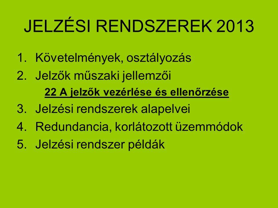 JELZÉSI RENDSZEREK 2013 1.Követelmények, osztályozás 2.Jelzők műszaki jellemzői 22 A jelzők vezérlése és ellenőrzése 3.Jelzési rendszerek alapelvei 4.Redundancia, korlátozott üzemmódok 5.Jelzési rendszer példák