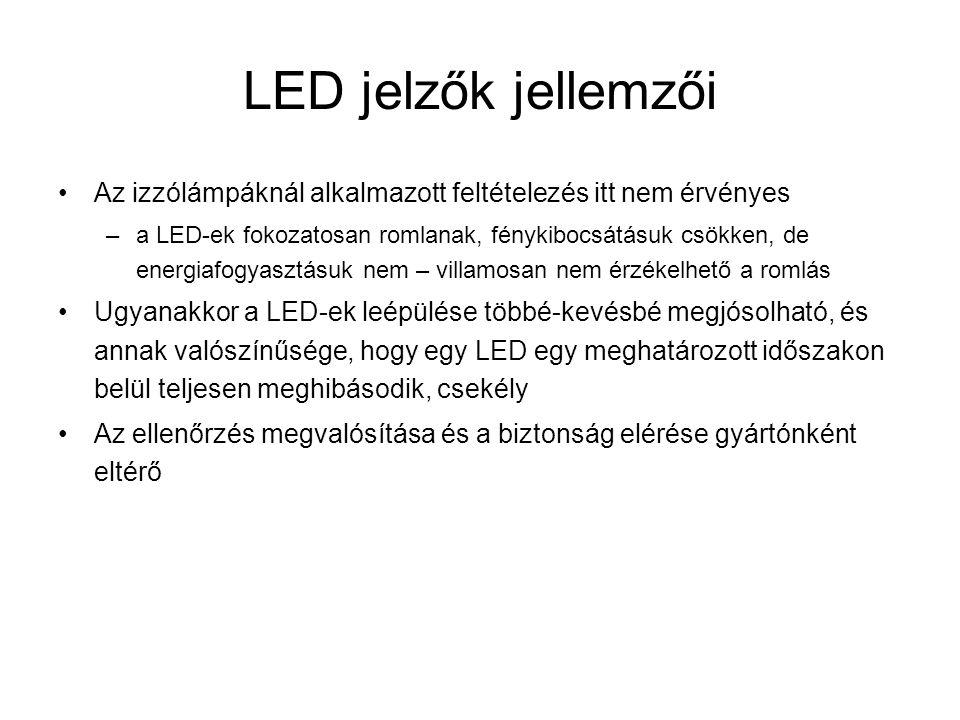 LED jelzők jellemzői Az izzólámpáknál alkalmazott feltételezés itt nem érvényes –a LED-ek fokozatosan romlanak, fénykibocsátásuk csökken, de energiafogyasztásuk nem – villamosan nem érzékelhető a romlás Ugyanakkor a LED-ek leépülése többé-kevésbé megjósolható, és annak valószínűsége, hogy egy LED egy meghatározott időszakon belül teljesen meghibásodik, csekély Az ellenőrzés megvalósítása és a biztonság elérése gyártónként eltérő